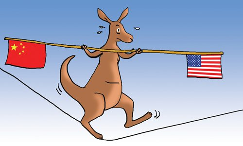 Australia is torn between China and the US (Image Source: Global Times http://www.globaltimes.cn/content/1045370.shtml)
